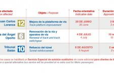 Cortes Metro de Madrid Verano 2015, calvario por segundo año para los que viven al Sur de Madrid