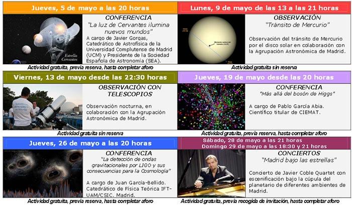 Programación Planetario
