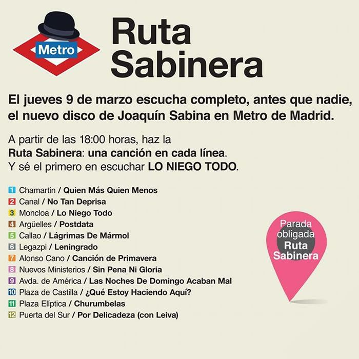 Plano metro Sabina