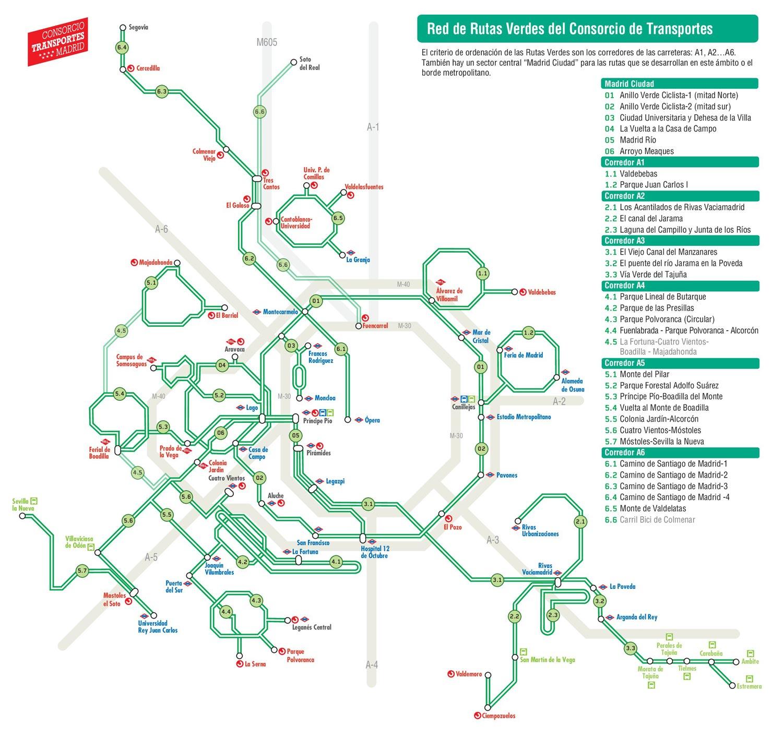 esquema_rutas_verdes